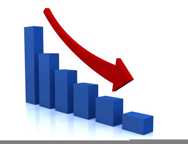 declining ppc performance