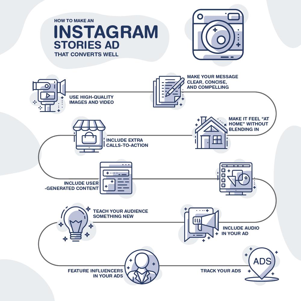 instagram stories ads infographics