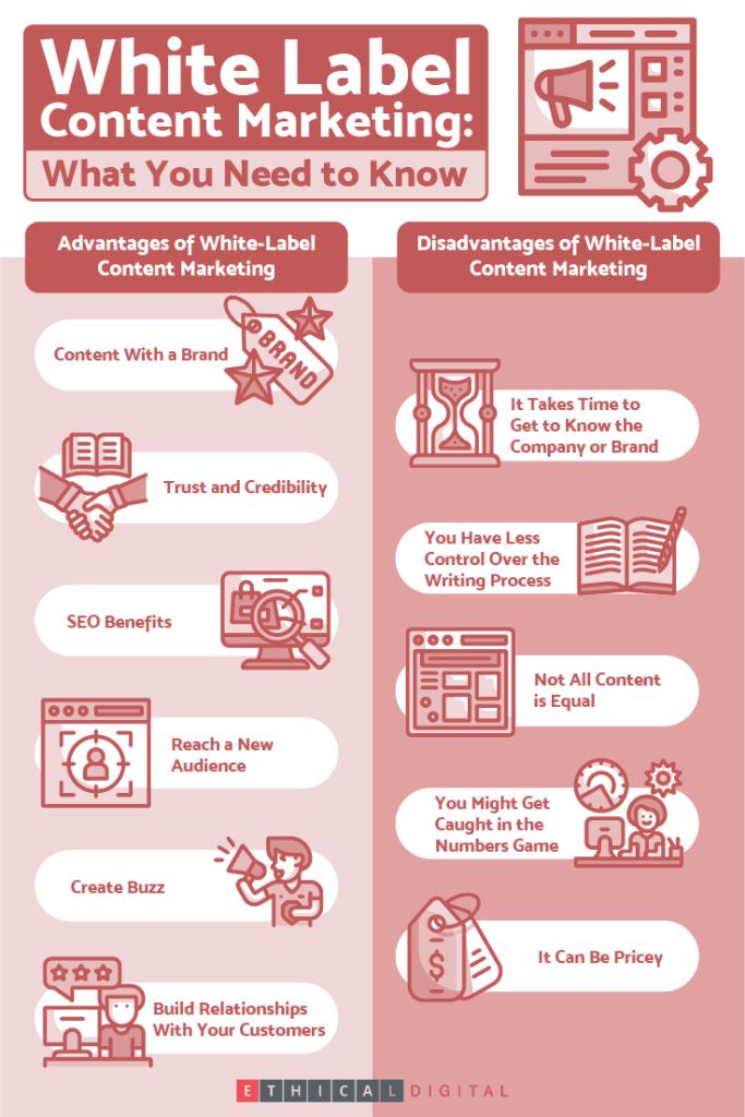 White Label Marketing Infographics