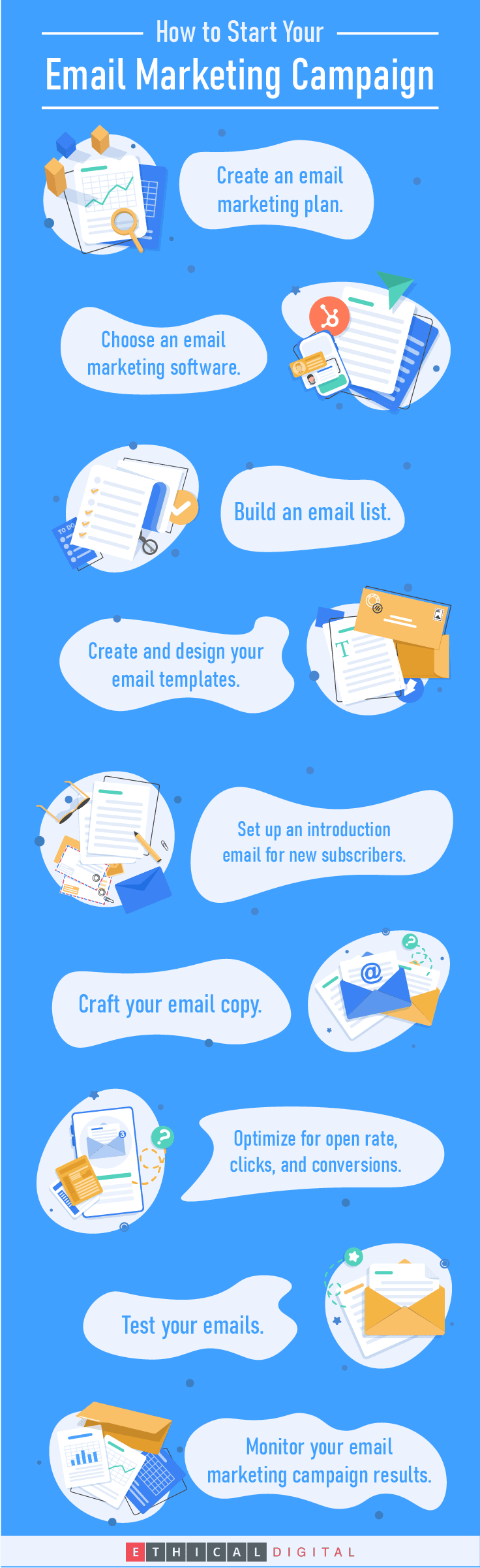 How to Start Your Email Marketing Campaign (1)
